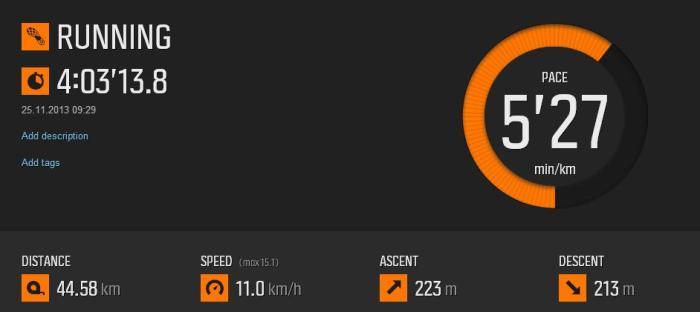 I ran an average pace of 5 minutes 27 seconds per kilometer.